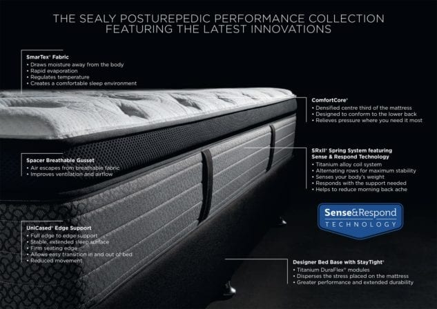 SEALY Performance Bed