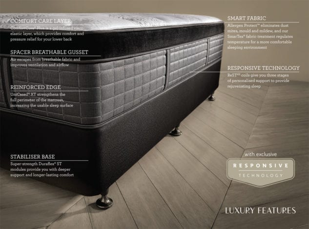 Sealy-Exquisite-Bed-Diagram